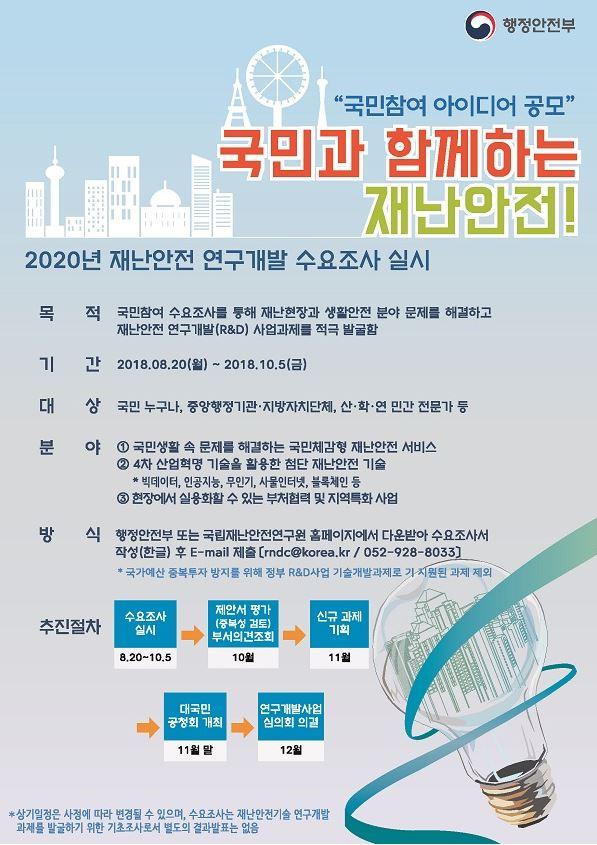 2020년 재난안전 R&D 대국민 수요조사