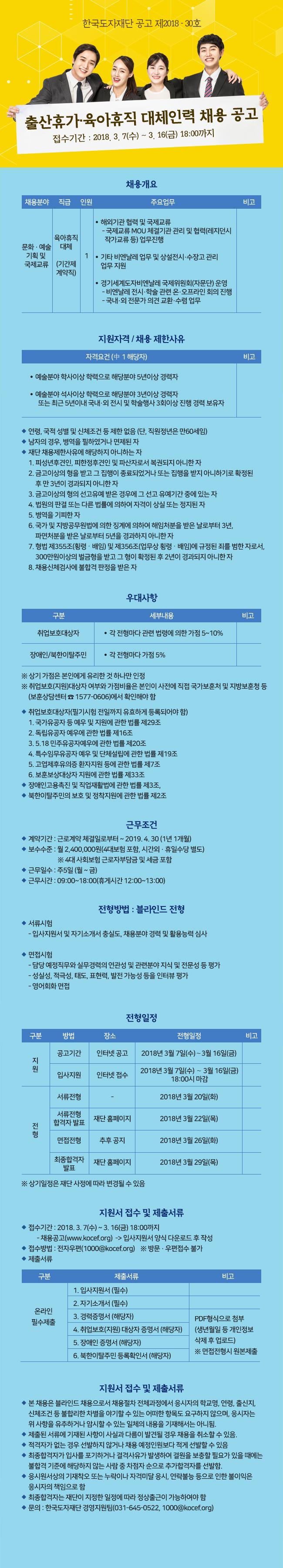 2018년 출산휴가·육아휴직 대체인력 채용 공고