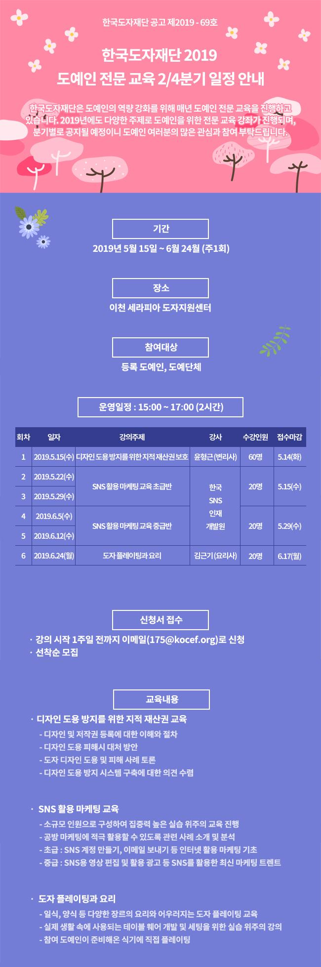 한국도자재단 2019 도예인 전문 교육 2/4분기 일정 안내