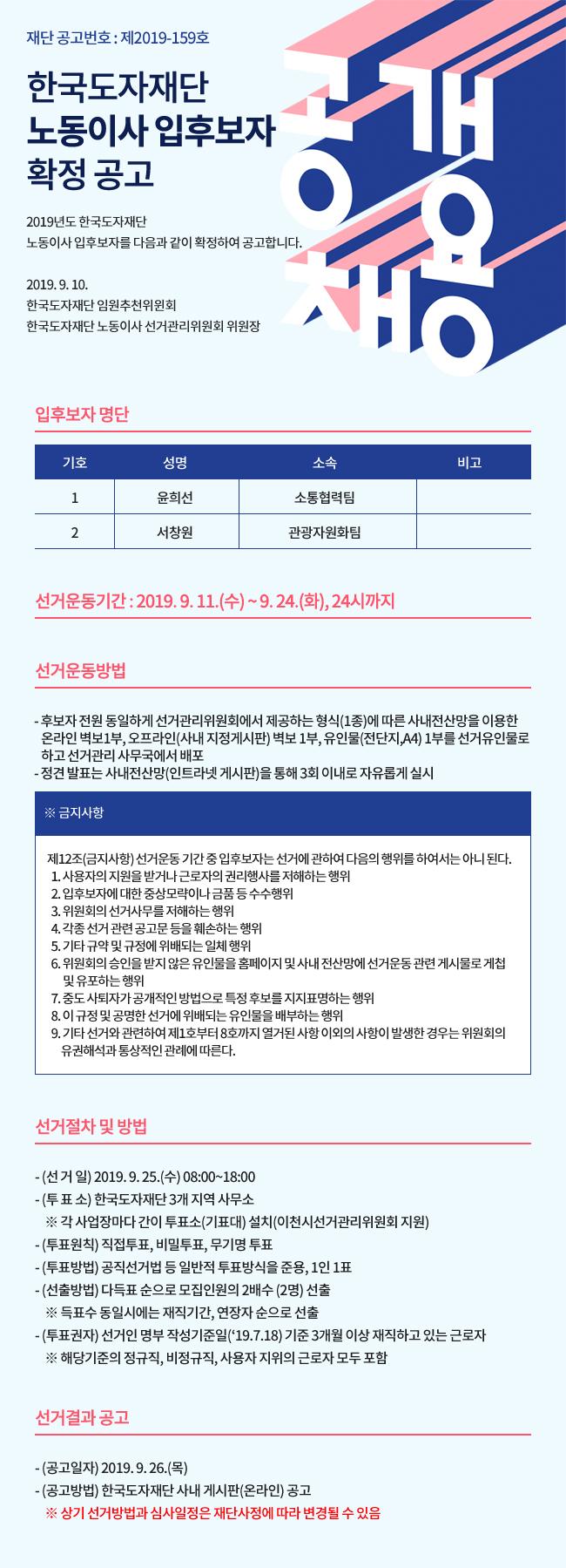 한국도자재단 노동이사 입후보자 확정 공고