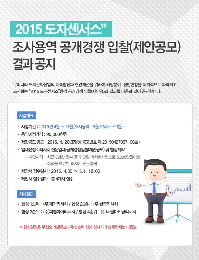 """2015 도자센서스"""" 조사용역 공개경쟁 입찰(제안공모) 결과 공지"""